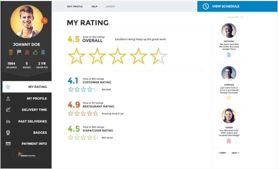 Customer rating page from the Takeout Central website
