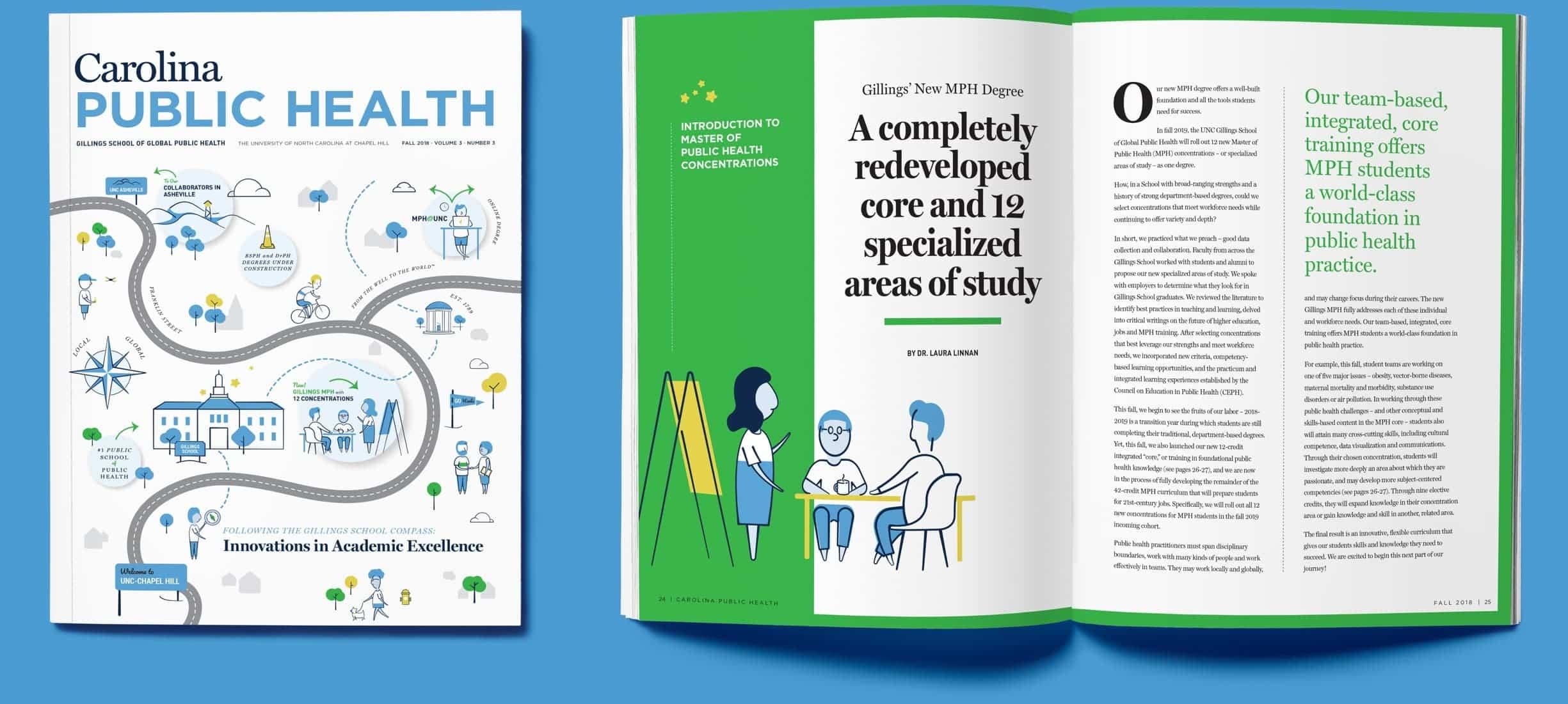 UNC Gillings School magazine design