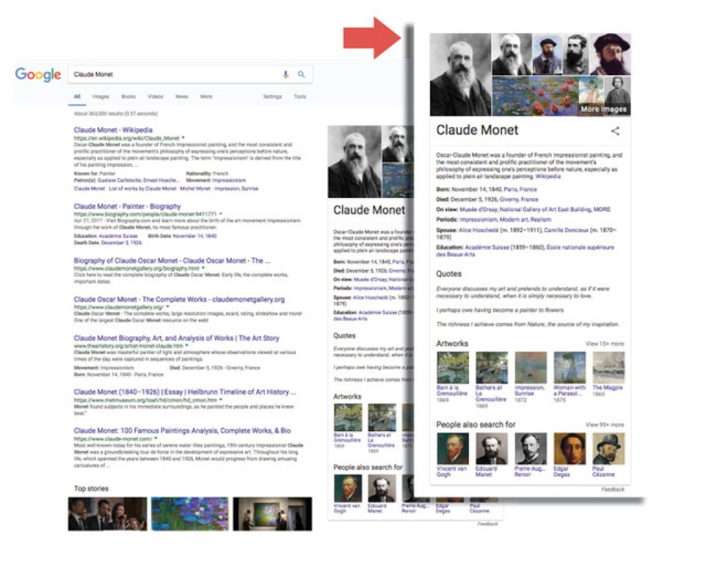 Knowledge Graph SEO and How to Enhance Rankings from Rivers Agency